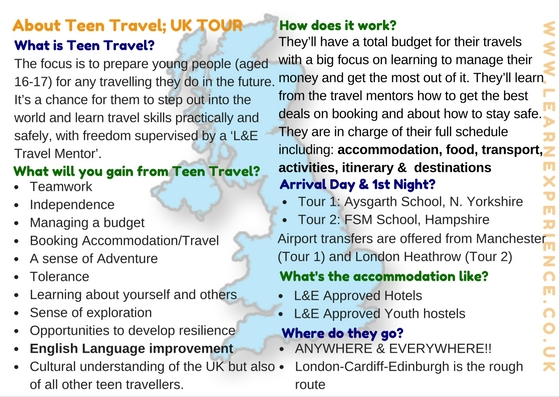Teen Travel Information